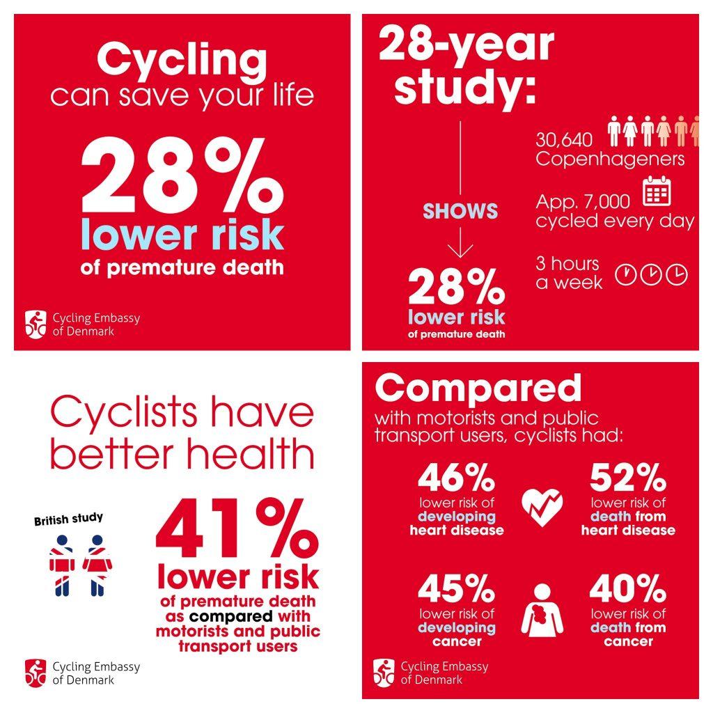 Sundhedsgrafik_1-4_ENG